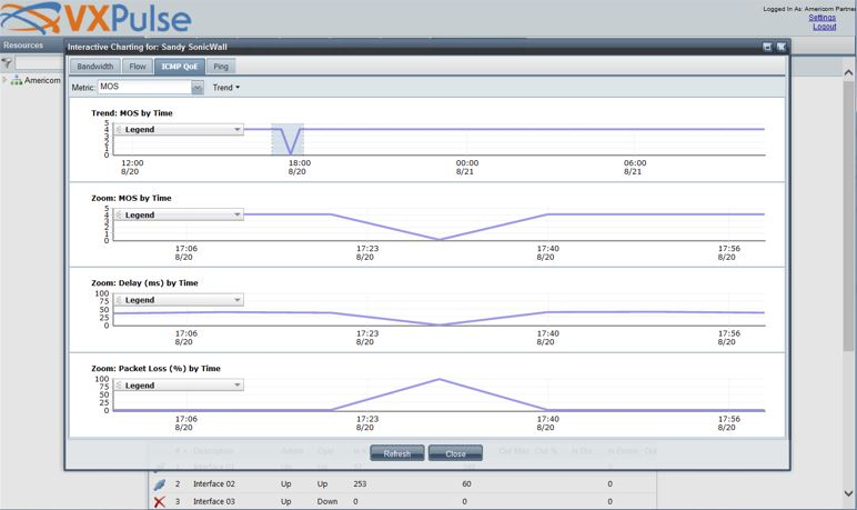 VX Suite Circuit Monitoring 4